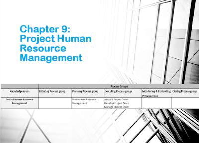 Manajemen Proyek - Project Human Resource Management