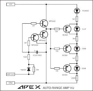 Apex Auto Amp VU ~ Rahmat Priono
