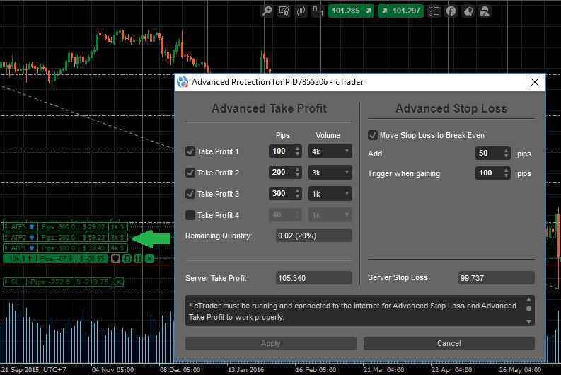 Cara sukses trading forex