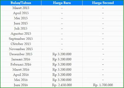 Harga Asus Fonepad 7 Fe375cl Terbaru 2016
