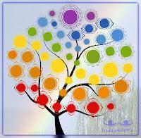 jesteś jak drzewo czakry kanały energetyczne