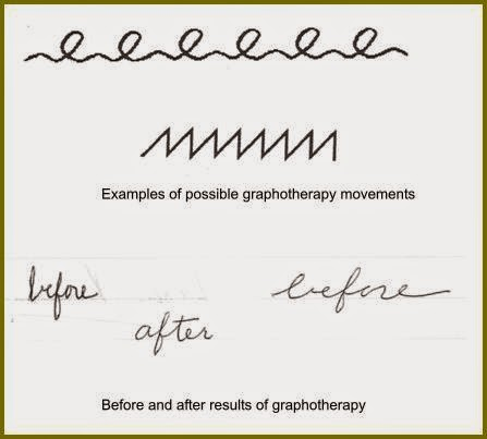 Graphology: Handwriting Analysis Strokes. Uncover Personality Characteristics