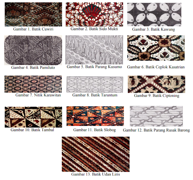 Jenis-jenis motif batik