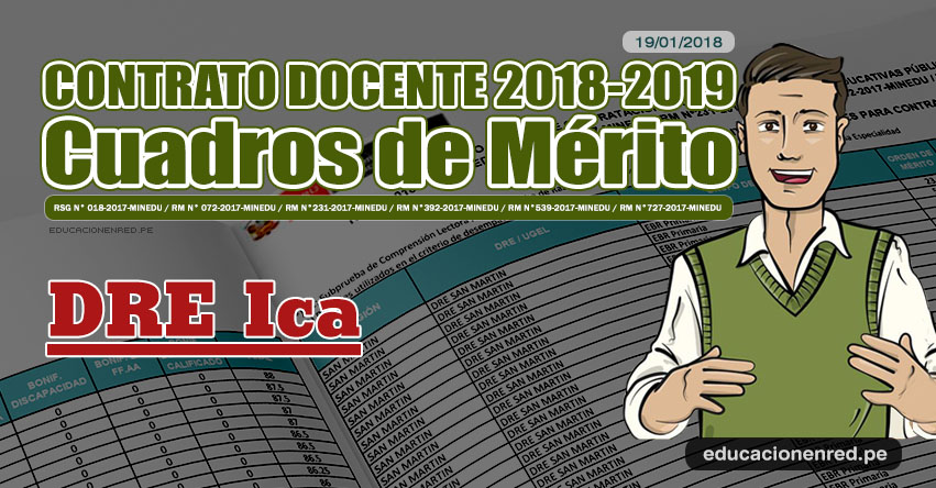 DRE Ica: Cuadros de Mérito Contrato Docente 2018 - 2019 (.PDF) www.dreica.gob.pe