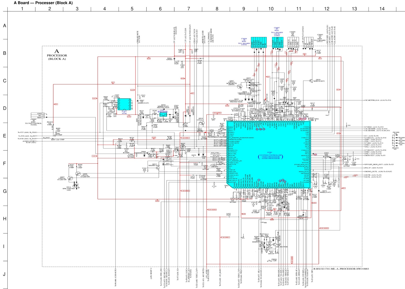 KV HW21M50 – Sony Trinitron CRT TV – Circuit Diagram