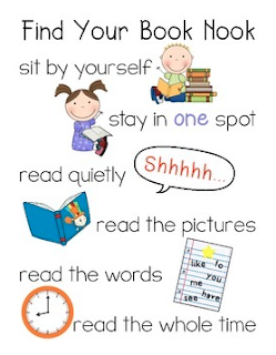 Kindergarten anchor charts that are ready to print and use. Print this anchor chart for individual or small group use or print a poster of this anchor chart at Vista Print. You will use this book nook anchor chart again and again. Click to check out more $1 anchor charts.