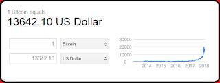 BitCoin@myteachworld.com