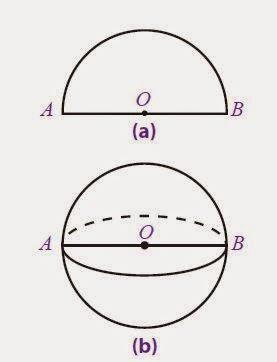 Pengertian Bola b44f964a18