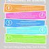 5 Milestones In Healing