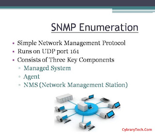 snmpwalk snmp enumeration pentest tool