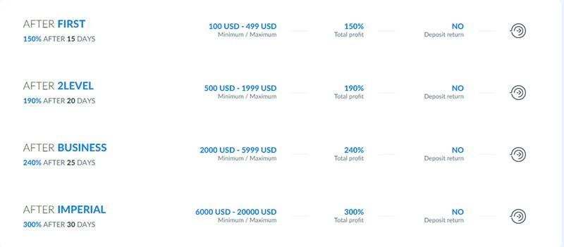 Инвестиционные планы Tradex 2