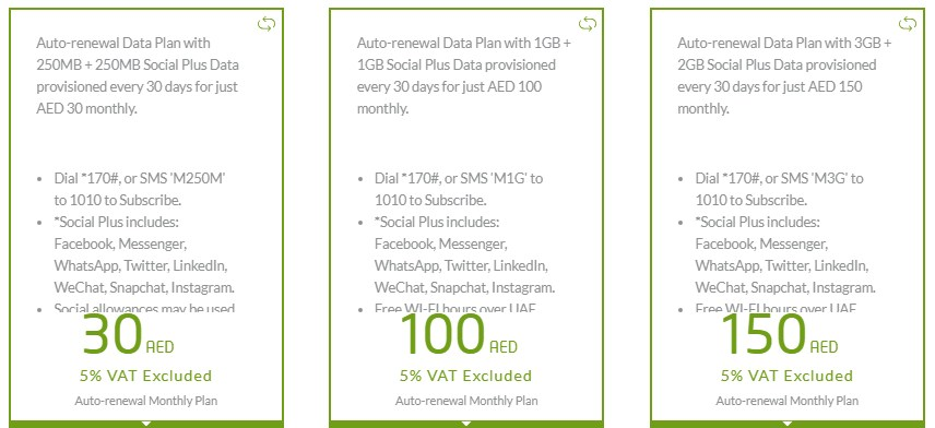 Etisalat Data Plus Monthly Internet Plan Pack
