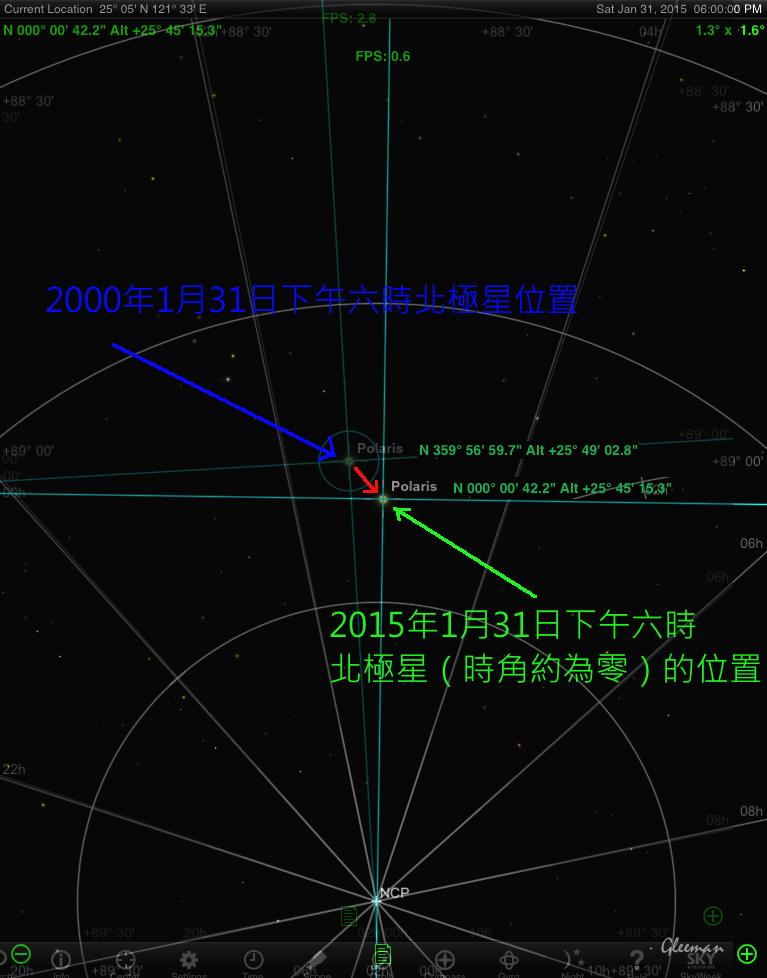如果使用者不是依2015來將北極星刻度線歸零(例如這裡使用原來的2000分點)在對極軸時則需要如此修正。