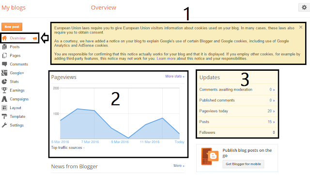 overview option for blogspot with tentopppest top 10
