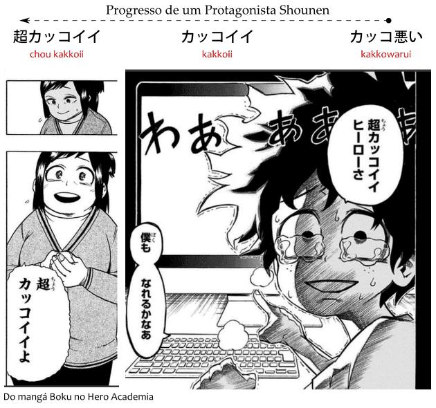 Progresso de um Protagonista Shounen, de kakkowarui, para kakkoii, para chou kakkoii, no caso Midoriya Izuku de Boku no Hero Academia.