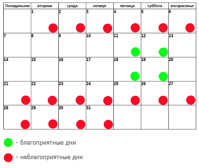 Лунный календарь чистки лица август 2017