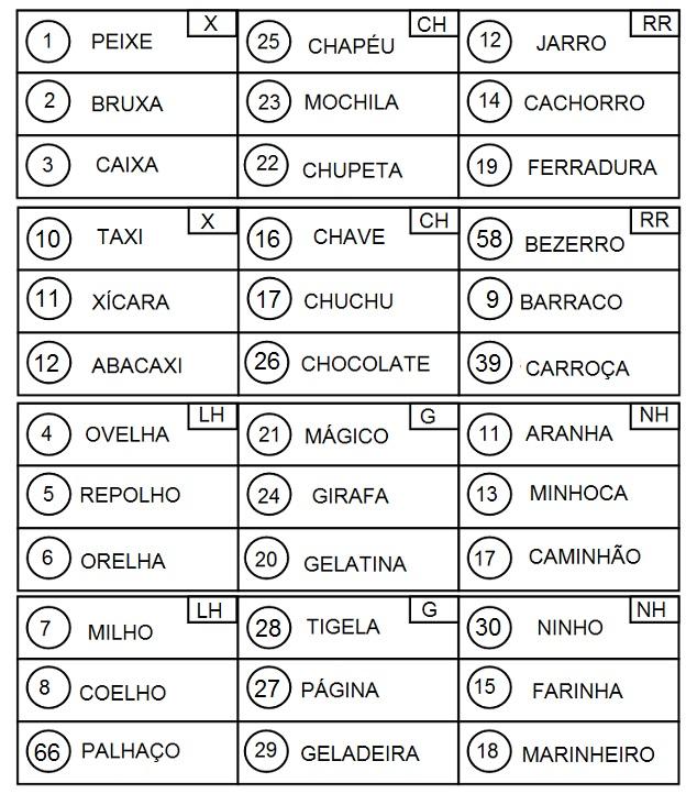 Paraiso Do Educando Bingo Das Silabas Complexas