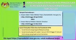 Semakan Online Permohonan Pendaftaran Prasekolah 2021/2022