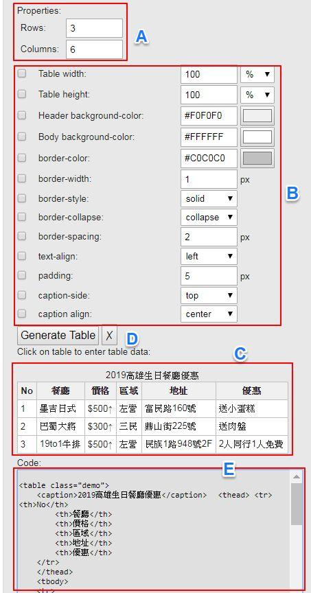 web-table-sort-html-generator-3.jpg-讓網頁表格自動排序﹍實作範例教學 (HTML 線上產生器)