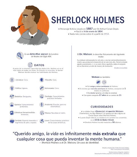 Sherlock Holmes: El Mejor Detective Londinense