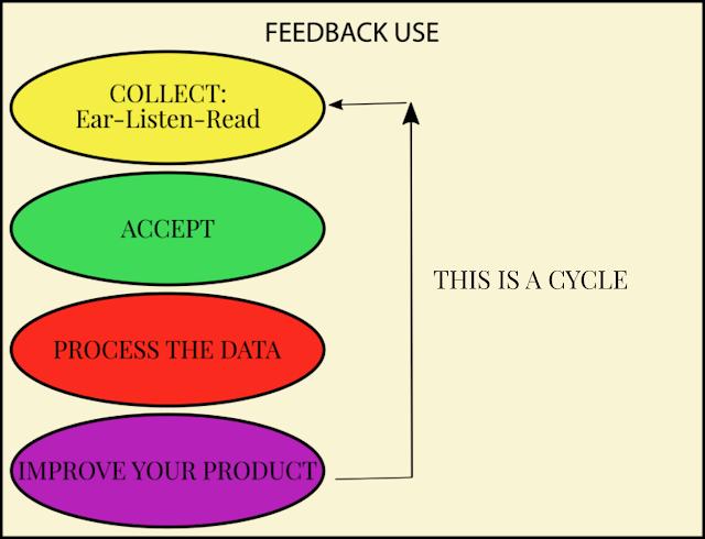 feedback blog fioredelnatisone