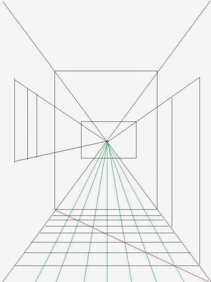 Cara Menggambar Ruangan dengan Satu Titik Perspektif  Ide