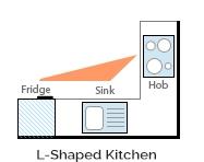 Desain Dapur Berbentuk L - 2 Garis
