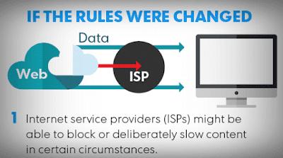 تاريخ-قانون-حيادية-الإنترنت-Net-Neutrality