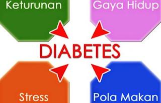 pencegahan penyakit kesehatan