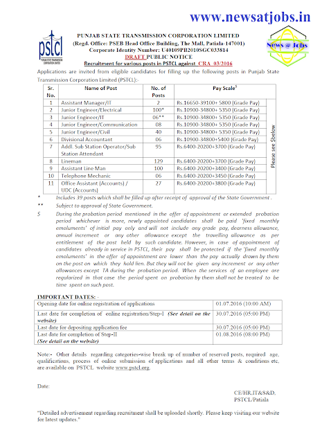 pstcl+recruitment+advt+2016