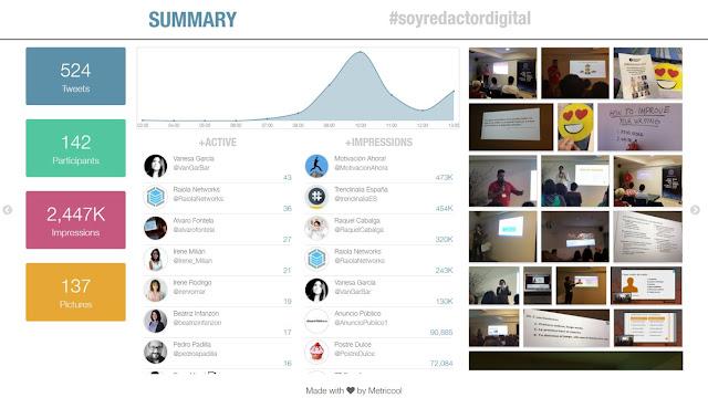 Repercursión redes sociales Encuentro Redactores Digitales