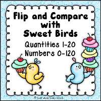 Flip and Compare with Sweet Birds