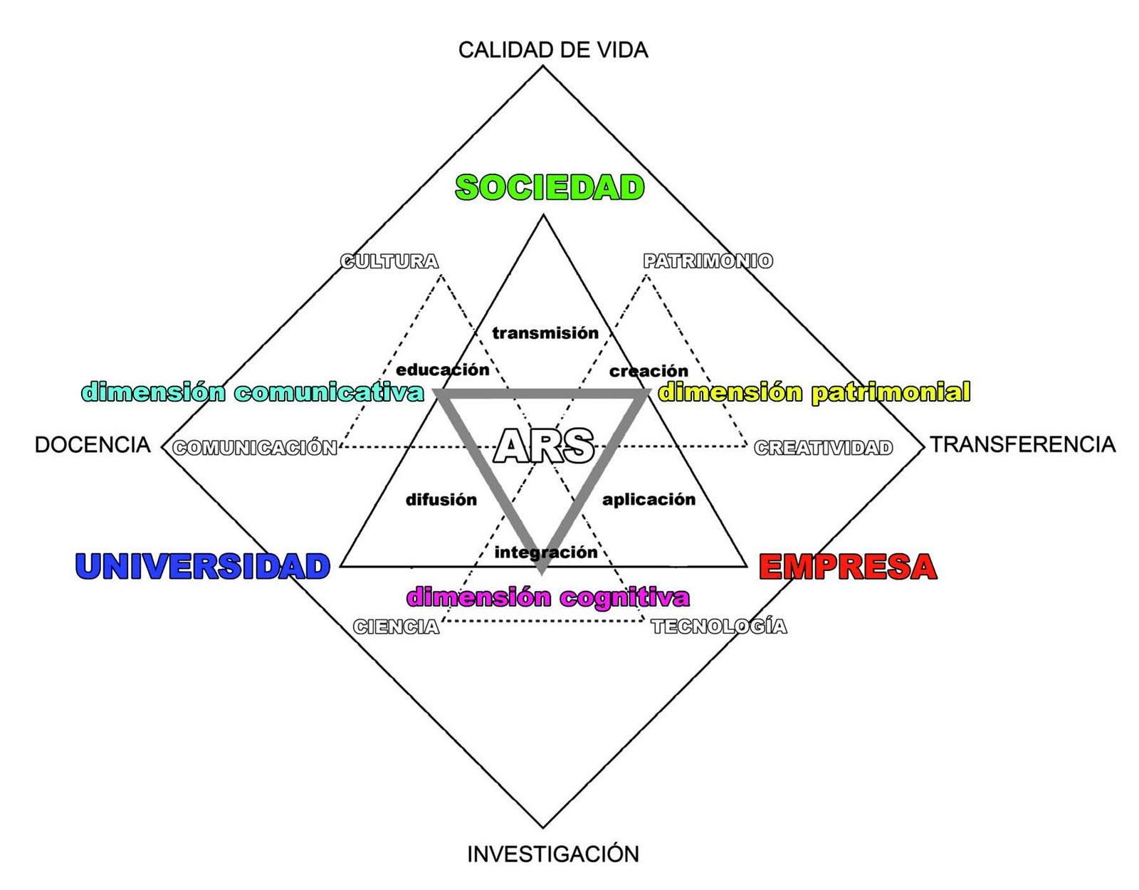 FORCE.: La cuadratura del círculo