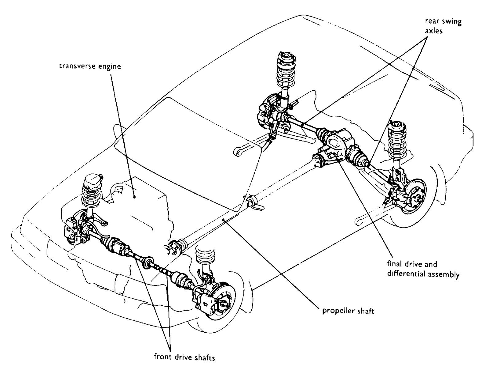 Four wheel drive 4wd kendaraan yang ke empat rodanya dapat digunakan sebagai tenaga penggerak
