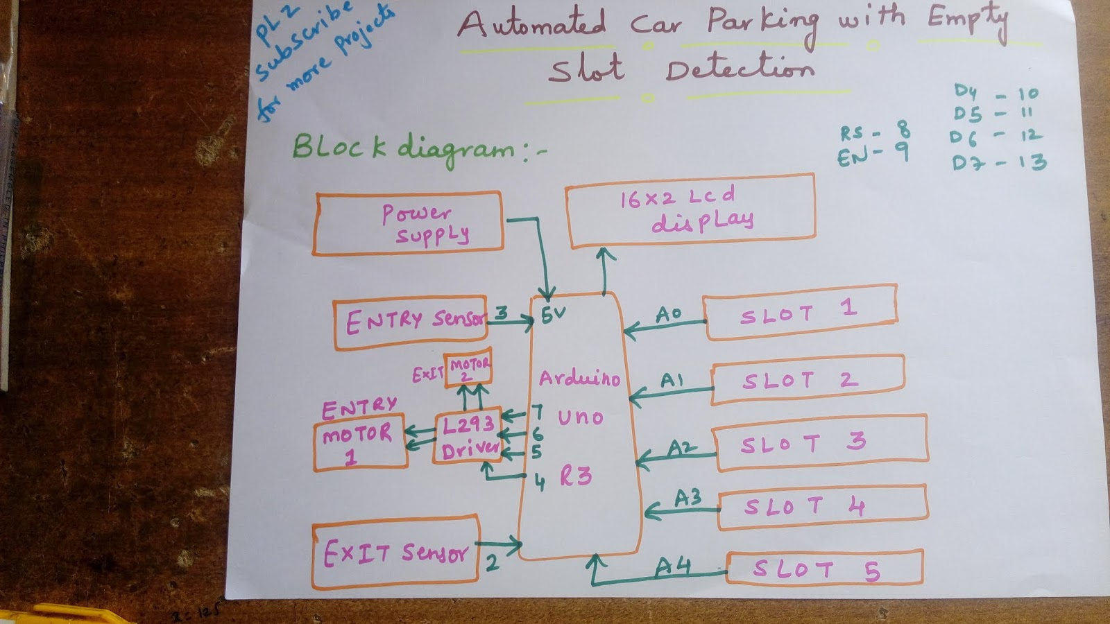 Svsembedded Projects 91 9491535690 7842358459 Automatic Car Pulse Counter Circuit Embedded Systems Ideas Edgefx Launching Automated Rotary Parking System Aip Publishing 69 Implementation Paper On Smart Ijircce 70 Cloud Based Vehicle