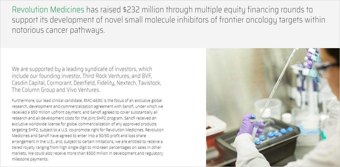 Revolution Medicines IPO отзывы