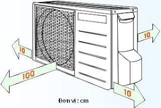 Khoảng cách lắp đặt cần thiết cho dàn nóng