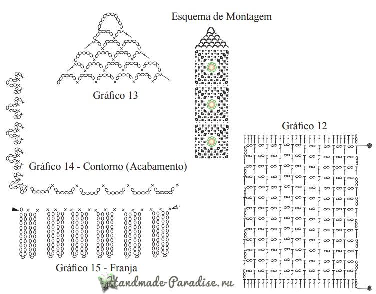 Вязание крючком. Комплект для ванной (8)