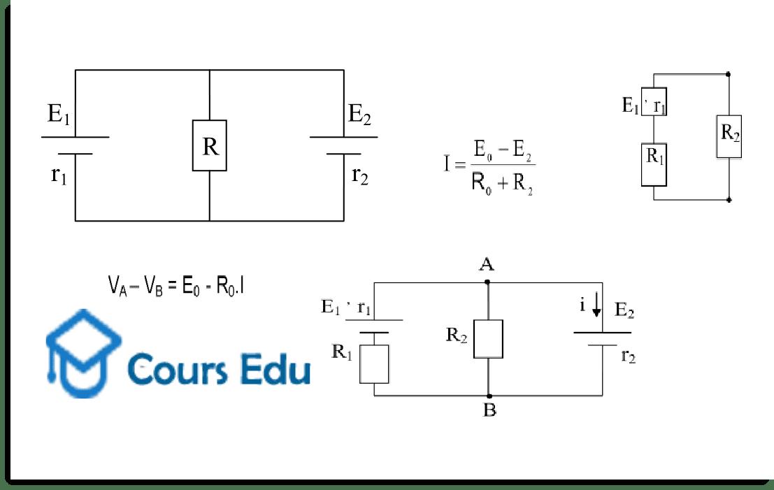 Electronique-analogique