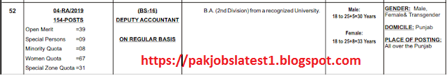 Latest Govt Jobs By PPSC 2019 For Deputy Accountant Scale (BS-16) – Apply Online