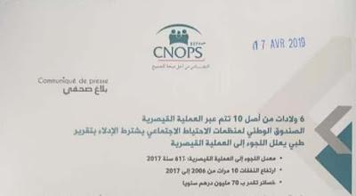 بلاغ صحفى الصندوق الوطني لمنظمات الاحتياط الاجتماعي cnops حول العمليات القيصرية