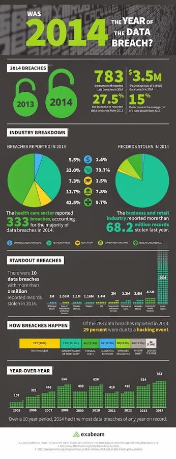 Exobeam-data-breaches