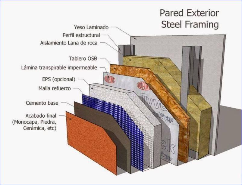 Unique Steel Framing Perth Pictures - Frames Ideas - ellisras.info