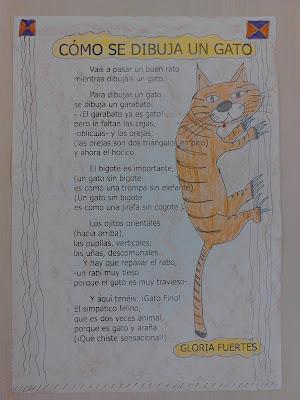 Los Segundos del Rodolfo: Cómo se dibuja un gato