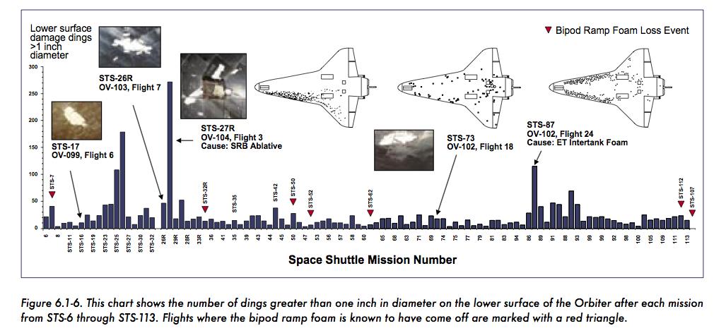 space shuttle columbia disastro - photo #27