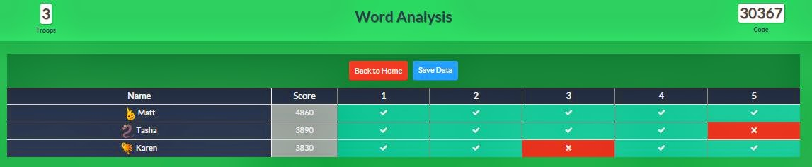 Difference Between Kahoot And Quizizz