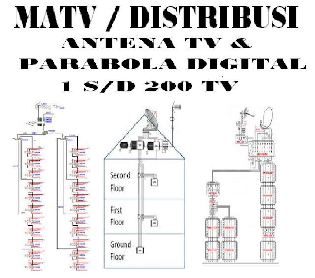 Tenaga Ahli Matv / distribusi Parabola di rumah sakit - hotel - kosan - wisma dll