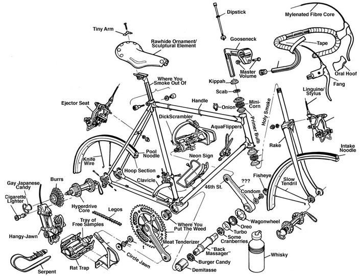 hub 'n ride: Roadbike mixtape manual kit