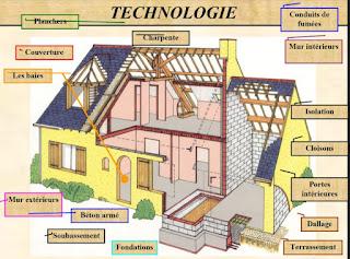 les techniques de construction de maisons individuels cours g nie civil outils livres