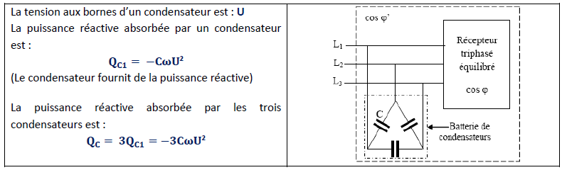 Couplage des condensateurs en triangle